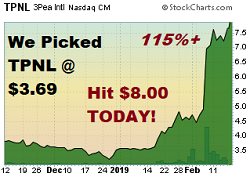 TPNL - Penny Stock Pick